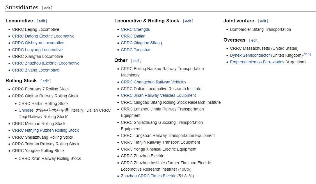 CRRC subsidiaries
